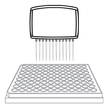 Image of a 96-well cell tray and a multi-channel pipette