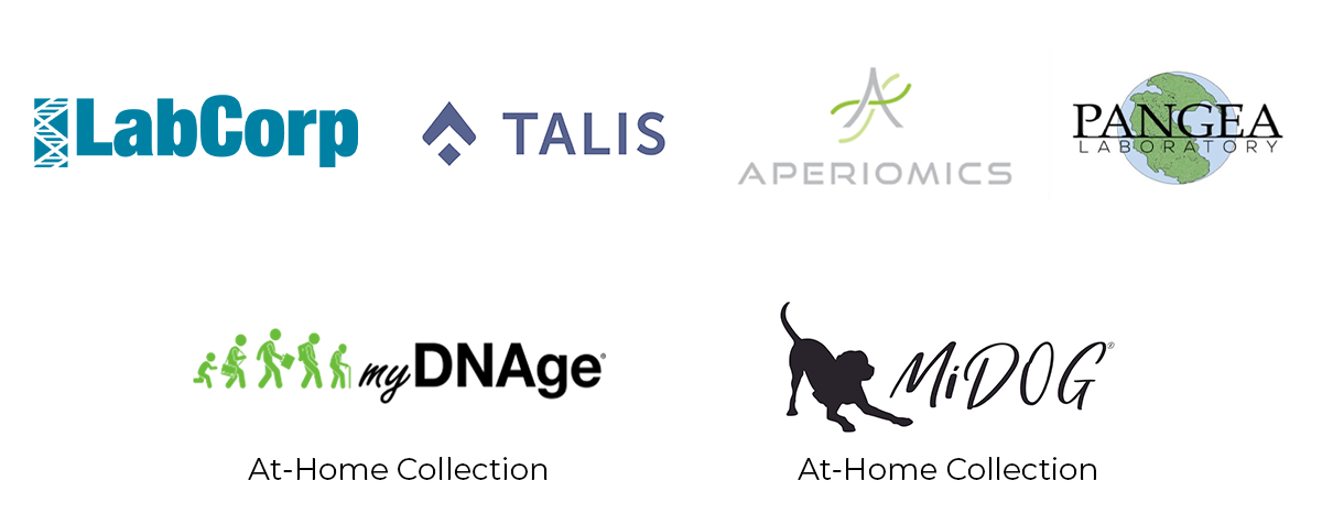 List of testing labs