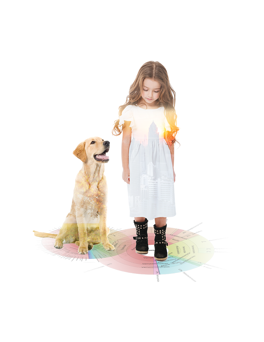 microbiomics girl and dog background