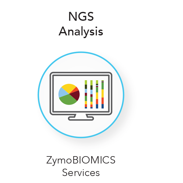 Zymobiomics Portfolio Workflow 5
